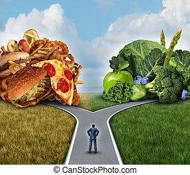 rozhodnutí, držet dietu