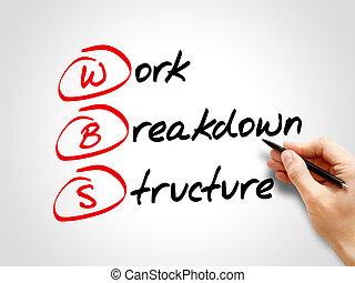 rozkład, praca, -, wbs, budowa