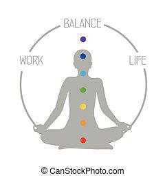 rozmyślanie, życie, praca, pojęcie, waga