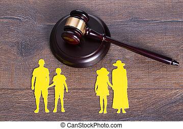 rozwód, pojęcie, rodzina