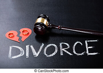 rozwód, szczelnie-do góry, pojęcie