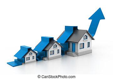 rozwój, dom, sprzedaż, wykres