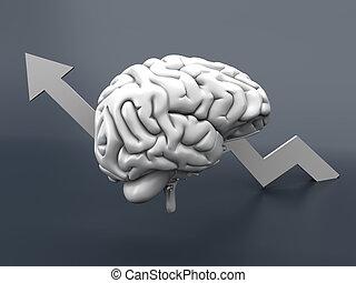 rozwój, inteligencja