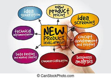 rozwój, nowy produkt, pamięć, mapa