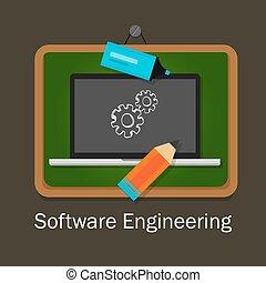 rozwój, przybory, etiuda, technika, komputer software