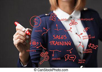 rozwój, trening, pojęcie, marketing.sales, handlowy, pozwy, strategy., markier, dziewczyna, czerwony