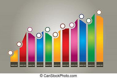 rozwój, wykres
