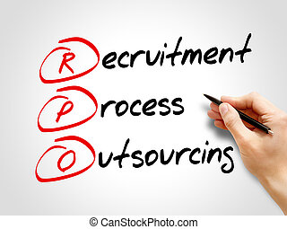 global international recruitment process cv selection and the