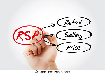RSP - Retail Selling Price acronym with marker, business concept background
