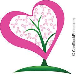 rubans, arbre, cancer sein, logo