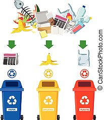 Rubbish bins for recycling different types of waste. Garbage containers vector infographics