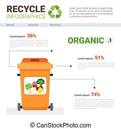 Rubbish Container For Organic Waste Infographic Banner Recycle Sorting Garbage Concept