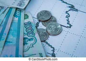 Ruble exchange rate on international stock exchanges. -...