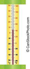 rue, thermomètre
