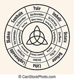 rueda, wiccan, anual, chart., año, ciclo