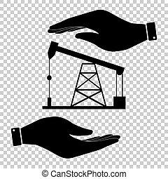 ruha, olaj fúrás, aláír