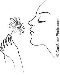 ruiken, bloemen