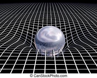 ruimte, tijd, continuum