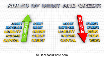 Rules of debit and credit - 3d render of rules of debit and...