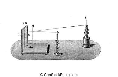 Rumford photometer or shadow photometer, vintage engraving