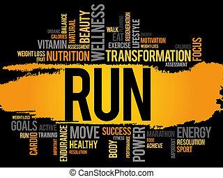 RUN word cloud, fitness