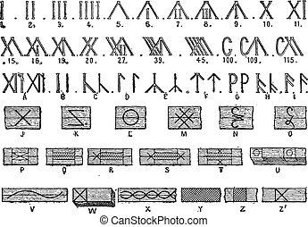 Runes, vintage engraving - Runes, showing their Latin...