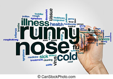 Runny nose word cloud