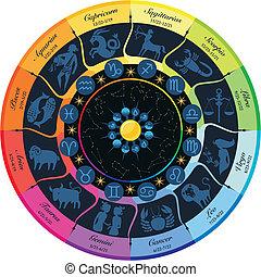 ruota, arcobaleno, zodiaco