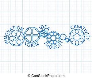 ruote, ingranaggio, innovazione