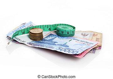 rupiah with measure tape