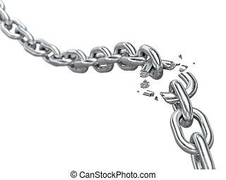 rupture, chaîne