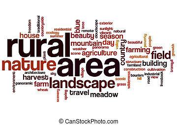 Rural area word cloud concept