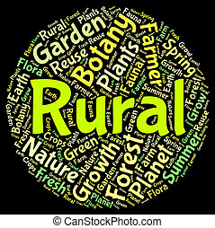 Rural Word Indicating Non Urban And Text