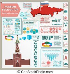 Russian Federation infographics, statistical data, sights....