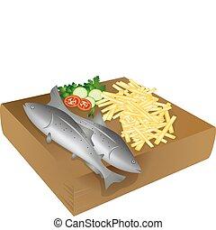 ryba i zestrużyny