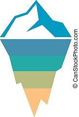 ryzyko, analiza, góra lodowa, diagram, szablon