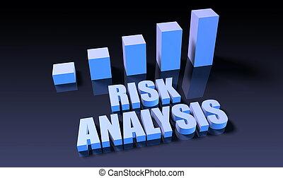 ryzyko, analiza