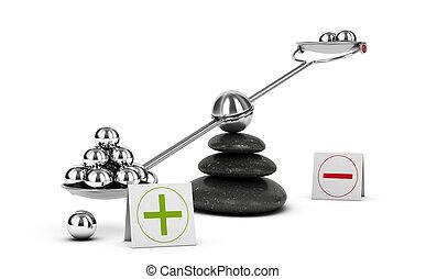 ryzyko, dodatni, pros, kontry, korzyść, ważyć, assesment., ocena
