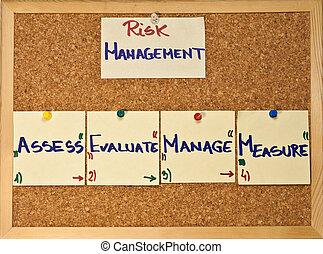 ryzyko, kierownictwo, gradacja