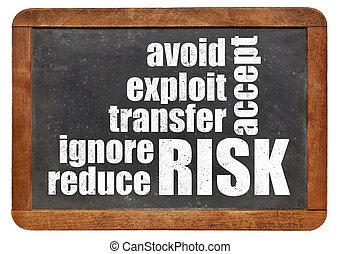ryzyko, kierownictwo, pojęcie
