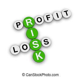 ryzyko, korzyść, strata