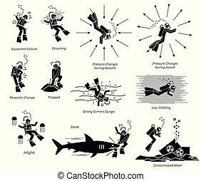 ryzyko, niebezpieczeństwo, i, ryzykować, od, diving.