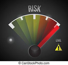 ryzyko, poziom, miara, metr, z, niski, do, wysoki, pojęcie