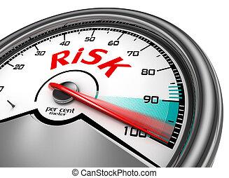 ryzyko, poziom, sto, per cent, konceptualny, metr