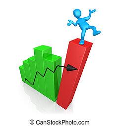 ryzyko, w, handlowy