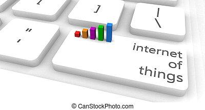 rzeczy, internet