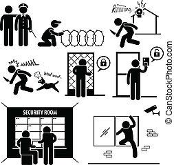 säkerhet system