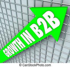 säljande, affär, företag, försäljningarna, tillväxt, produkter, b2b