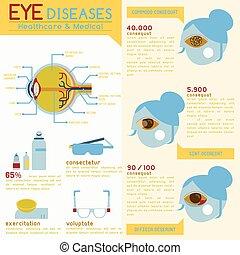 sätta, ögon, sjukdomar