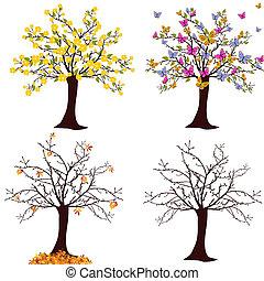 sæsonprægede, træ